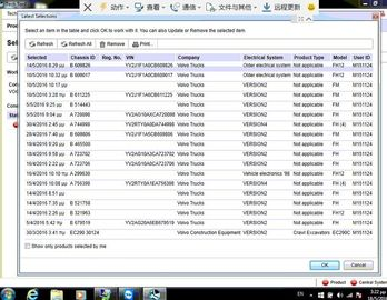 IBM X200 With PTT 2.04.75 Development Model+ DEV2 Heavy Duty Truck Diagnostic Scanner